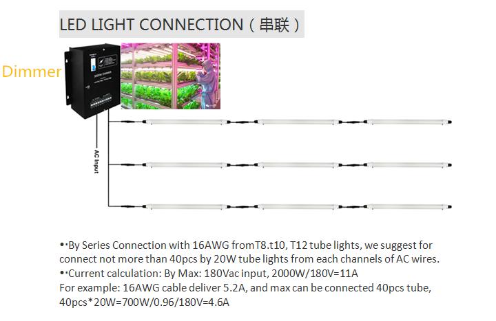 dimmer led plant grow light,led tube light_T8 led plant grow